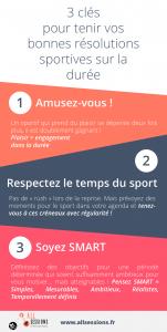 Infographie comment tenir ses bonnes résolutions sportives