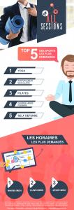 Infographie - Quelles sont les activités sport bien-être les plus demandées en entreprise ?